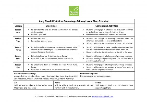 Image showing of Overview of Andy Gleadhill's African Drumming - A Primary Scheme of Work