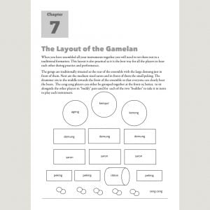 Image showing The Layout of The Gamelan from Andy Gleadhill's Indonesian Gamelan Book